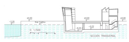 Museum plans, in which the pressure of the water is included.