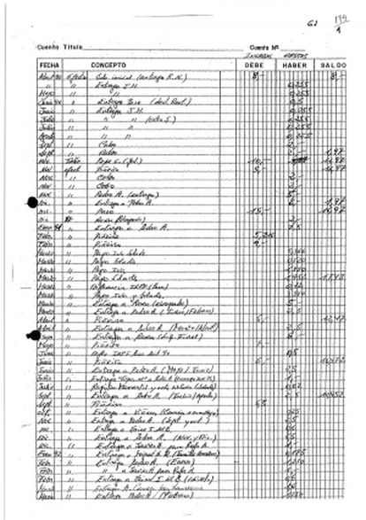 The first page of the PP ledgers kept by Luis Bárcenas.