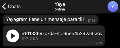 A Telegram message created by the Yayagram