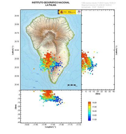 Earthquakes registered in La Palma.