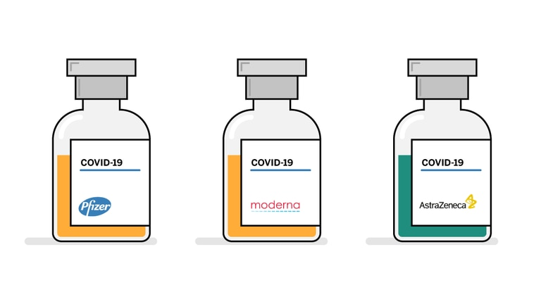 Covid 19 In Spain The Differences Between The Pfizer Moderna And Oxford Coronavirus Vaccines What We Know So Far Science Tech El Pais In English