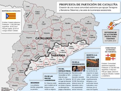Map of the Tabarnia and the rest of Catalonia.