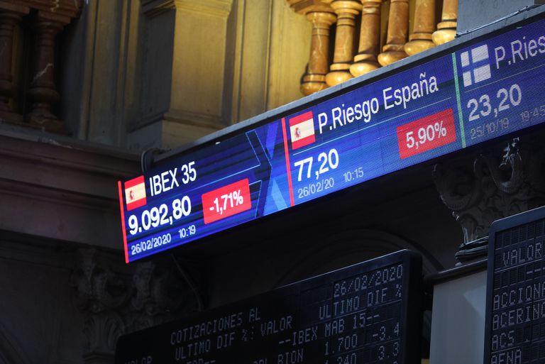 The Spanish stock market has fallen since the outbreak of the coronavirus.