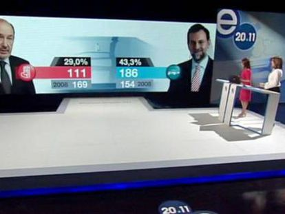 TVE's news coverage of the general elections in November 2011.