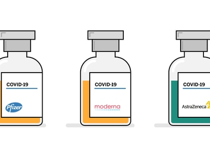 The differences between the Pfizer, Moderna and Oxford coronavirus vaccines: what we know so far