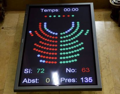 A screen in the Catalan parliament showing the result of the independence motion vote.
