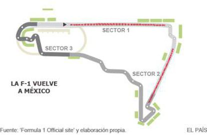 The F1 circuit in Mexico.