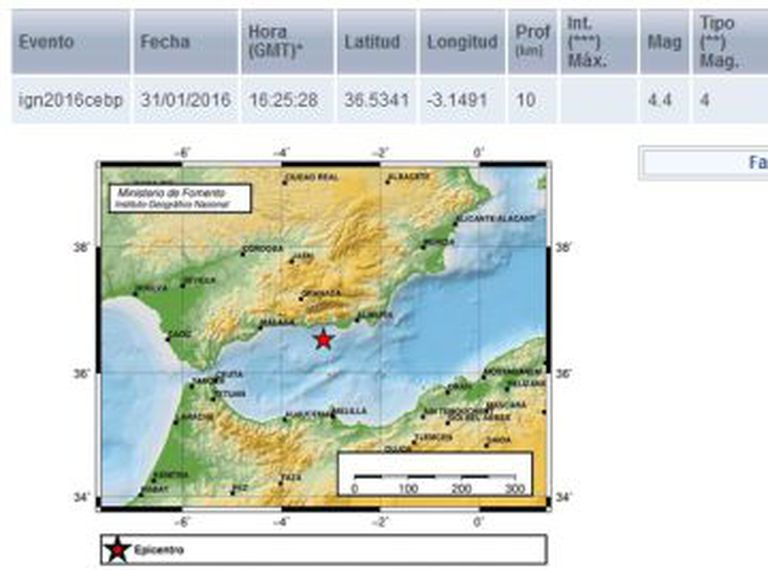 Information about the earthquake provided by the National Geographic Institute.